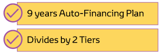 2-Tier Plan: 9-year Auto Financing Plan. Divides by 2 Tiers.