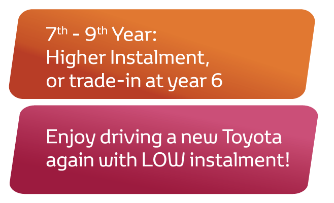 EZ Beli 3-Tier Plan: Trade in at the end of year 6! Enjoy driving a new Toyota again with LOW instalment
