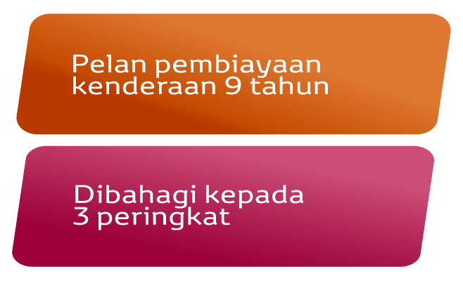 EZ Beli 3-Tier Plan: 9-year Auto Financing Plan. Divides by 3 Tiers.